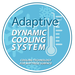 The Adaptive Dynamic Cooling System, is a new mattress cooling system that speeds up the moisture evaporation on mattress. It makes more comfortable and cooler sleeping area, keeps you longer in your comfort zone while sleeping, resulting in less toss and turning while you sleep, letting you stay longer in your deep sleep and giving you a rejuvenating sensation as you wake up.