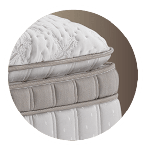 The extra comfort provided by this super pillow top + euro top filled with luxurious fibers and talalay® latex layers delivers the ultimate body indulgence.