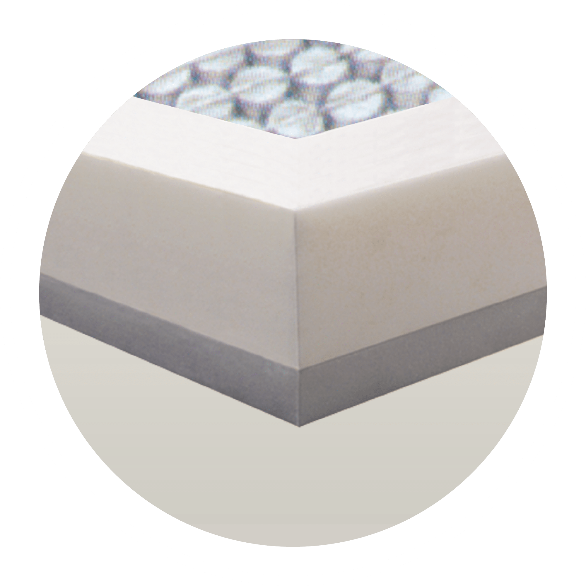 High-density foam is encased to the perimeter of the mattress pocket coils. It creates a larger sleeping surface and prevents sagging borders.